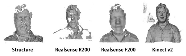 Hall of Famous 3D Scan Experience